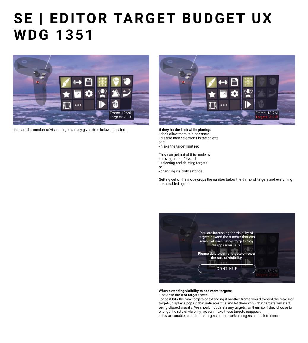 Target-Budget